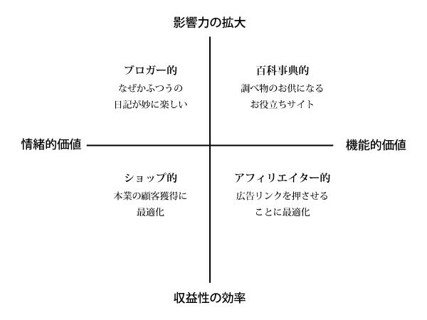 blog-ma2